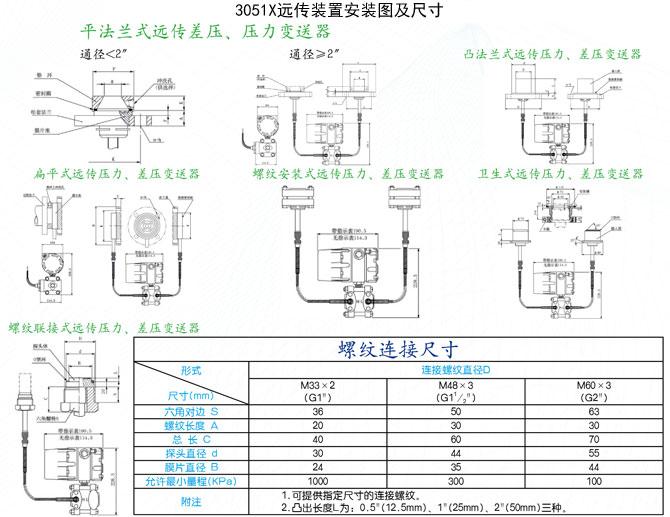 远传变送器法兰安装图及尺寸表