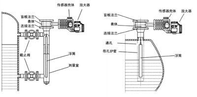 浮筒液位变送器