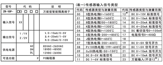 ZR-25P隔离器选型表