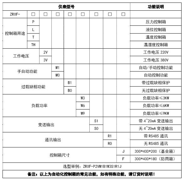 温控箱 选型表