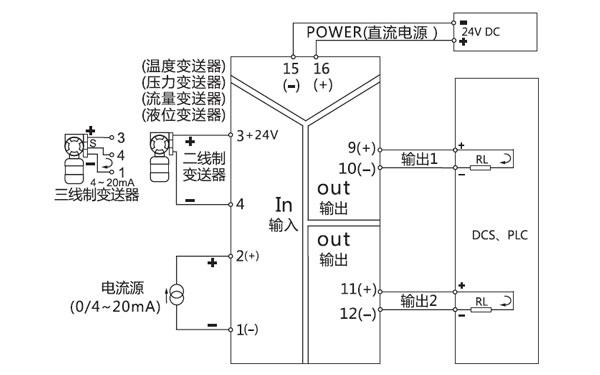 模拟量输入隔离器_配电器_信号隔离器