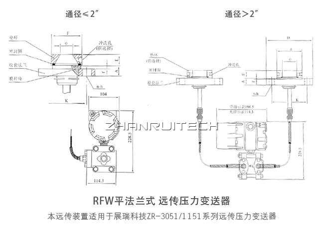 3051GP单法兰远传压力变送器安装尺寸图