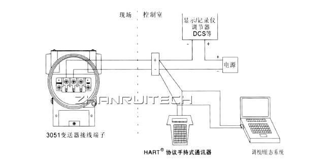 3051X单晶硅压力变送器接线图