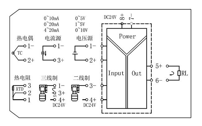智能信号隔离器输入输出信号图